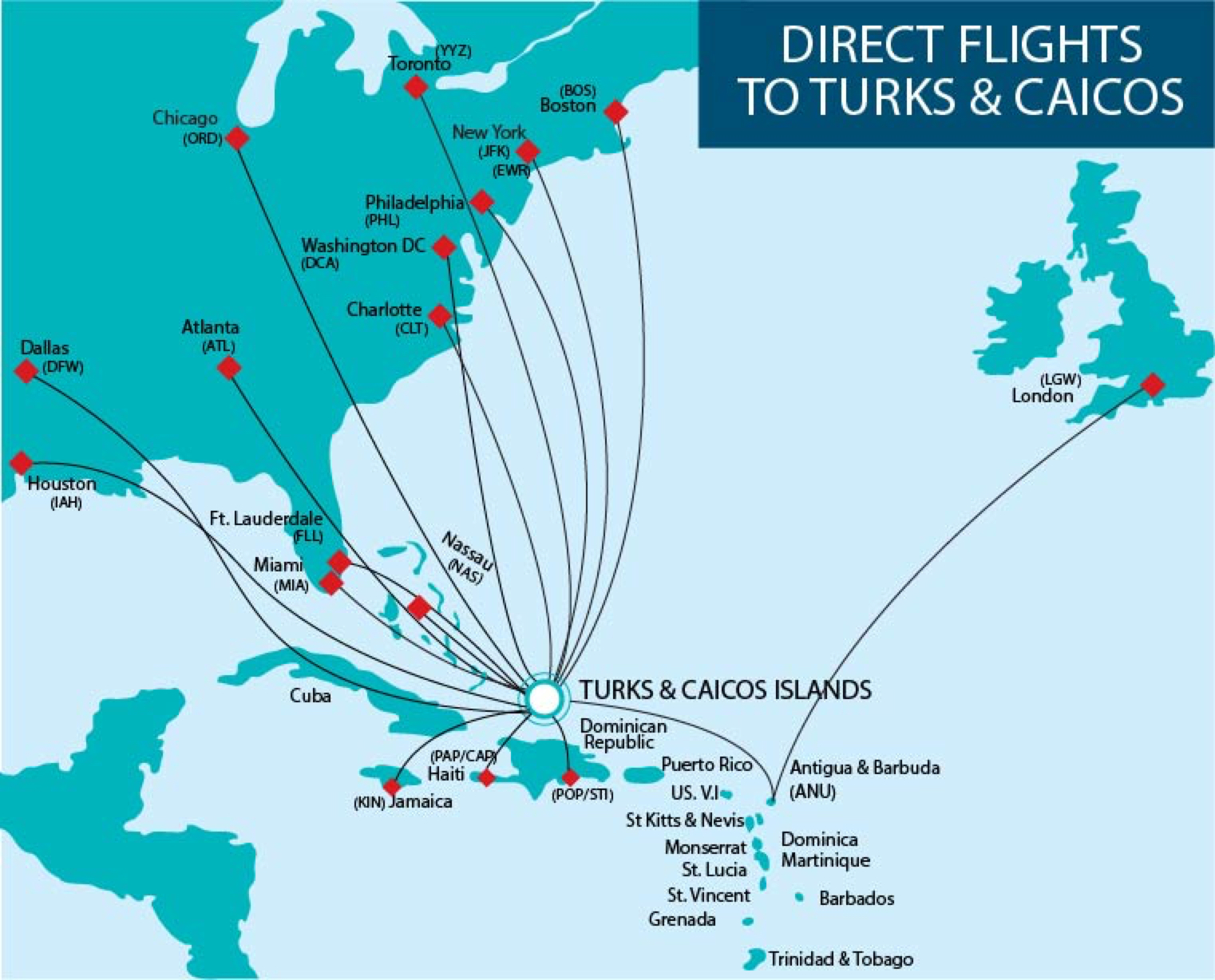 Getting To Turks & Caicos